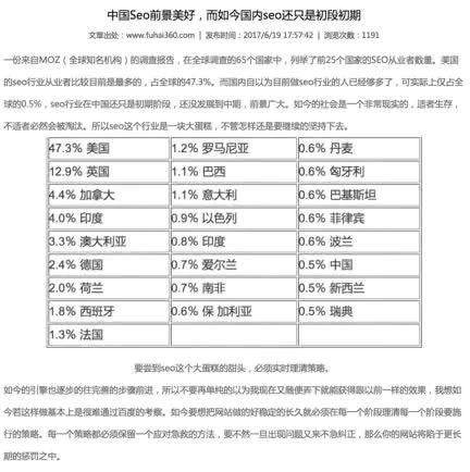 """百度不会自掘坟墓,""""百度禁止seo搜索引擎优推广""""言论的客观分析"""