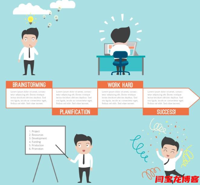 营销型网站SEO优化最基础的三个步骤