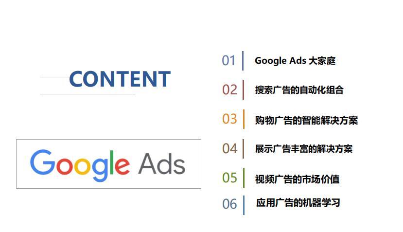 Google Ads关键字广告营销方案介绍