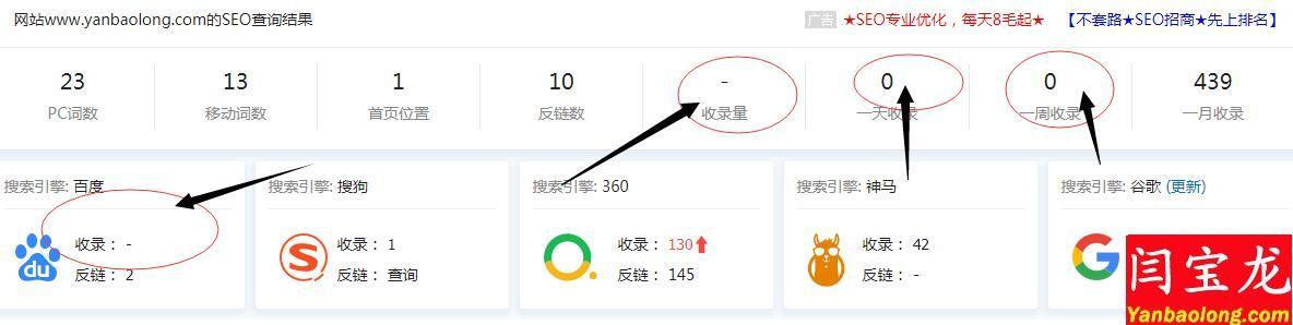 站长SEO工具seo.chinaz.com升级新版,数据更直观,你发现了吗?