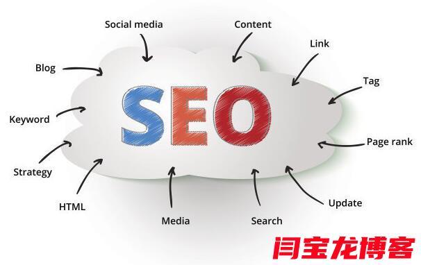 出口公司泰语网站定制在哪个公司做的好?