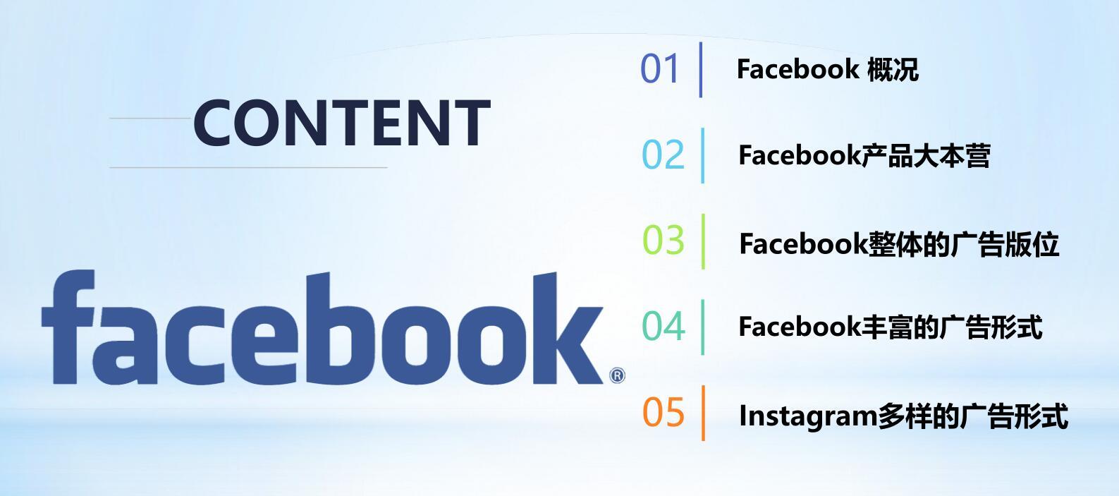 Facebook产品大本营及Facebook整体的广告形式讲解