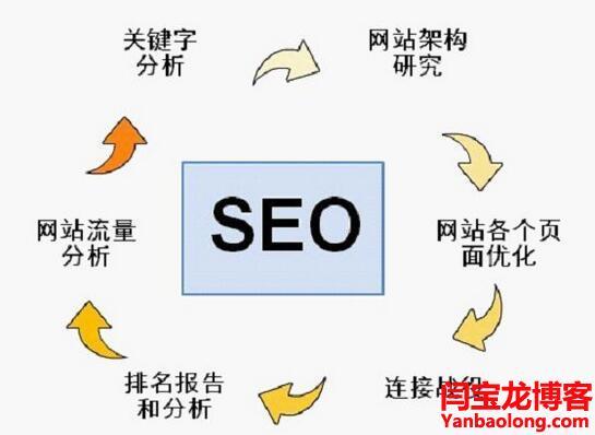 外贸公司繁体网站改版如何做?
