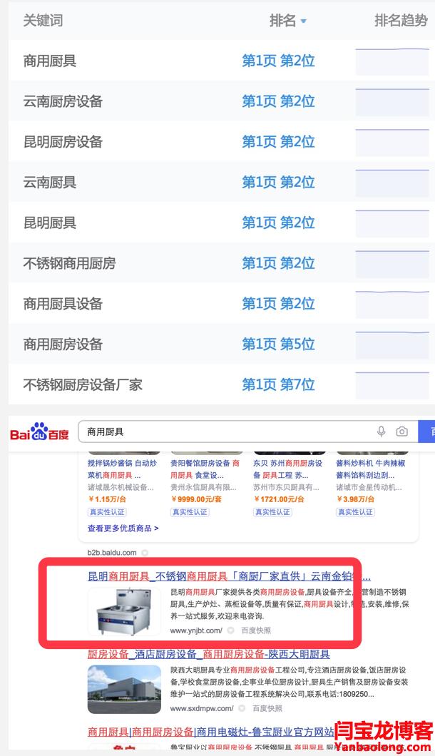商用厨具做富海的seo推广多词排名全国首页